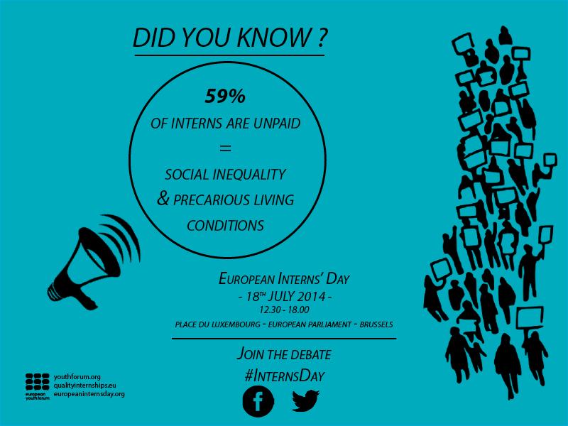 El 59% dels becaris en pràctiques no cobren